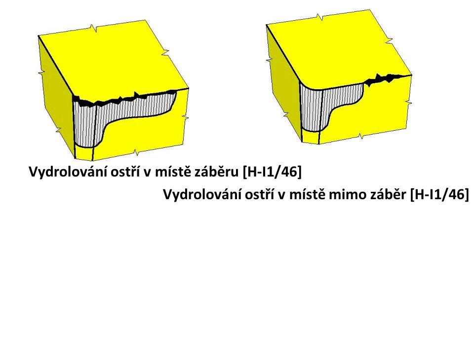 Vydrolování ostří v místě záběru [H-I1/46] Vydrolování ostří v místě mimo záběr [H-I1/46]
